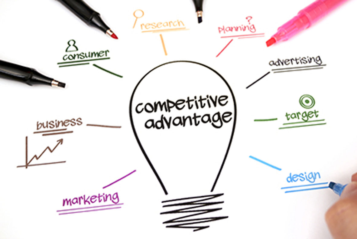 Image result for competitive advantage
