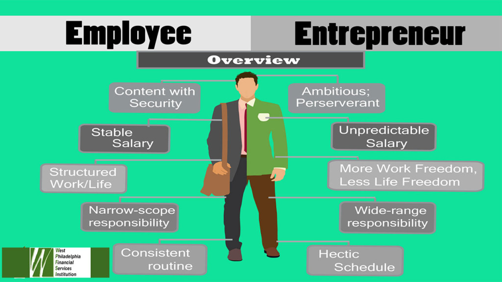 corporate employee to entrepreneur